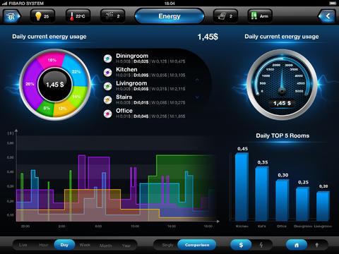Interface Monitor uw energieverbruik